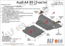 Защита картера и КПП Audi A4 V (B9) 2015-
